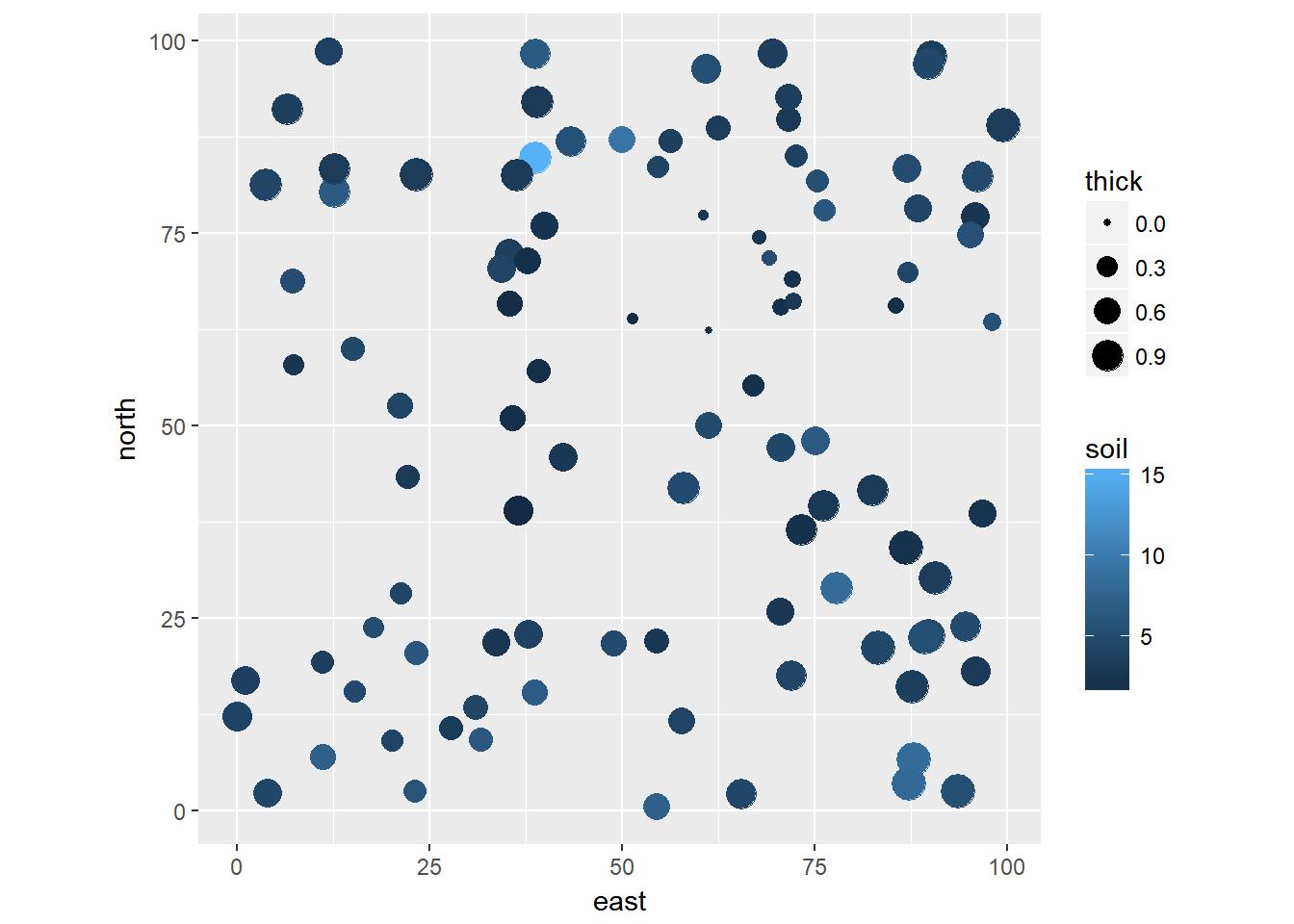 Dependent Data II: Supplement on Spatial Correlations