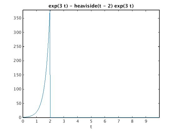 nodal analysis solved problems.jpg