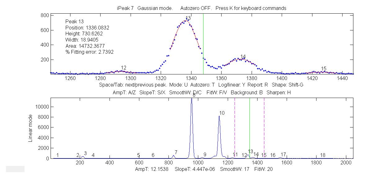 peak detector edit electrical wiring diagram symbolspeak finding and measurementadjust the peak detection parameters ampthreshold (a z keys), slopethreshold (